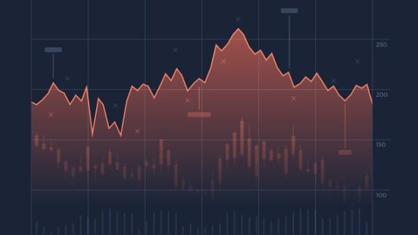 Stock Market Price Chart