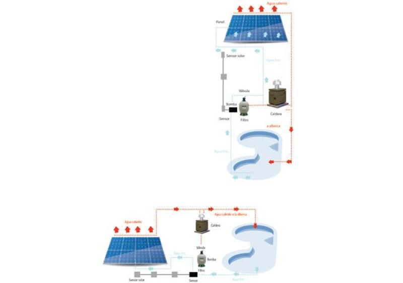 Calenatdor Solar