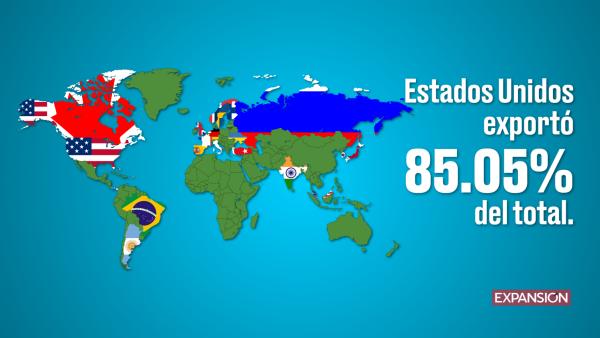 Gasolina_ADN_extranjero