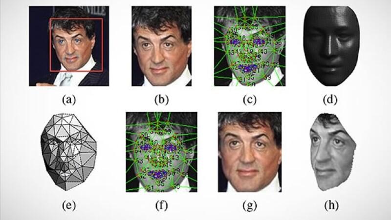 reconocimiento facial de facebook