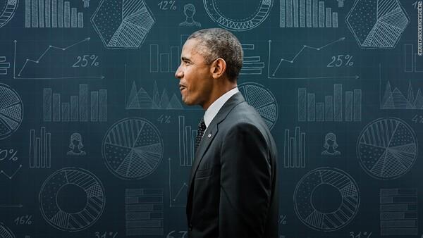 Empleo en la era Obama
