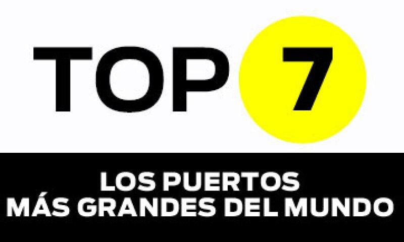 Top7-Puertos