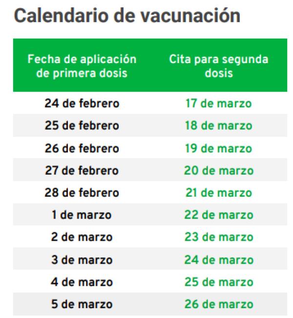 calendario segunda dosis