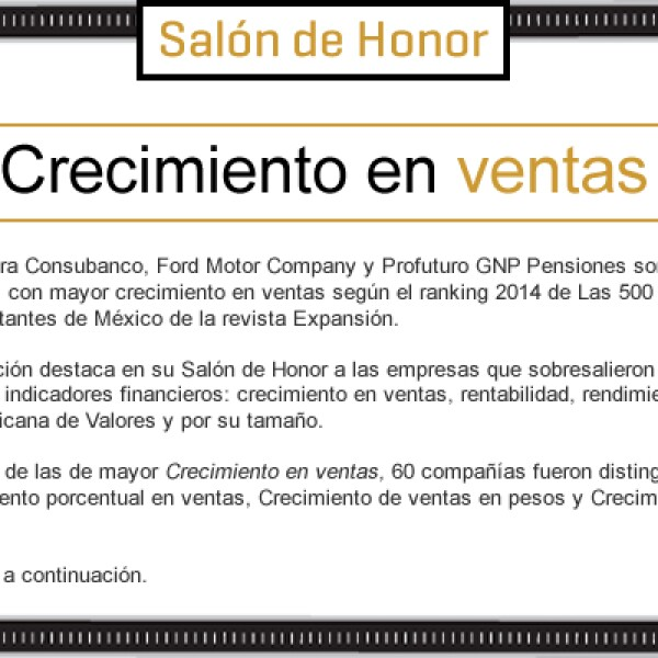 60 compañías fueron distinguidas por su crecimiento en ventas porcentual, anual y en pesos.