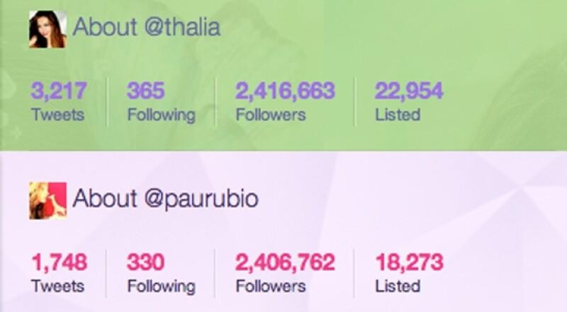 En la carrera de quién tiene más followers en la red social, hasta el momento la esposa de Tommy Mottola lleva la delantera sobre &#39La Chica Dorada&#39.