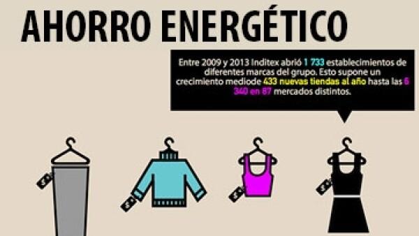 InfoTiendas01