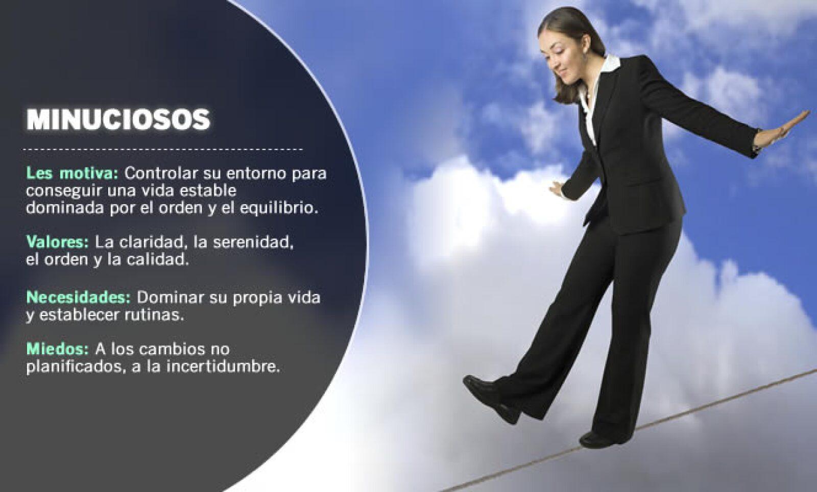 La psicóloga Beatriz Valderrama deja atrás la pirámide de Maslow, y se basa en una rueda en donde se representan los diez factores que impulsan a las personas. La seguridad es el factor de los minuciosos.