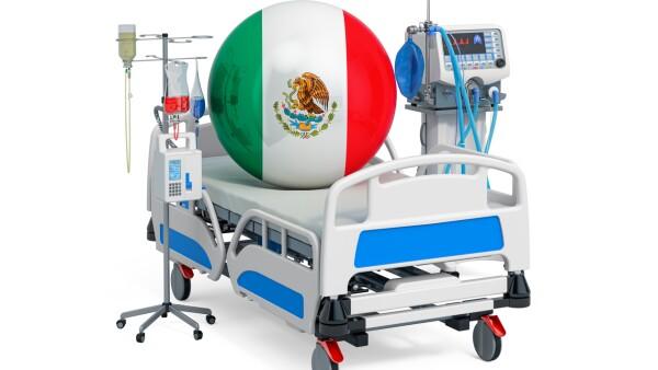 México coronavirus economía