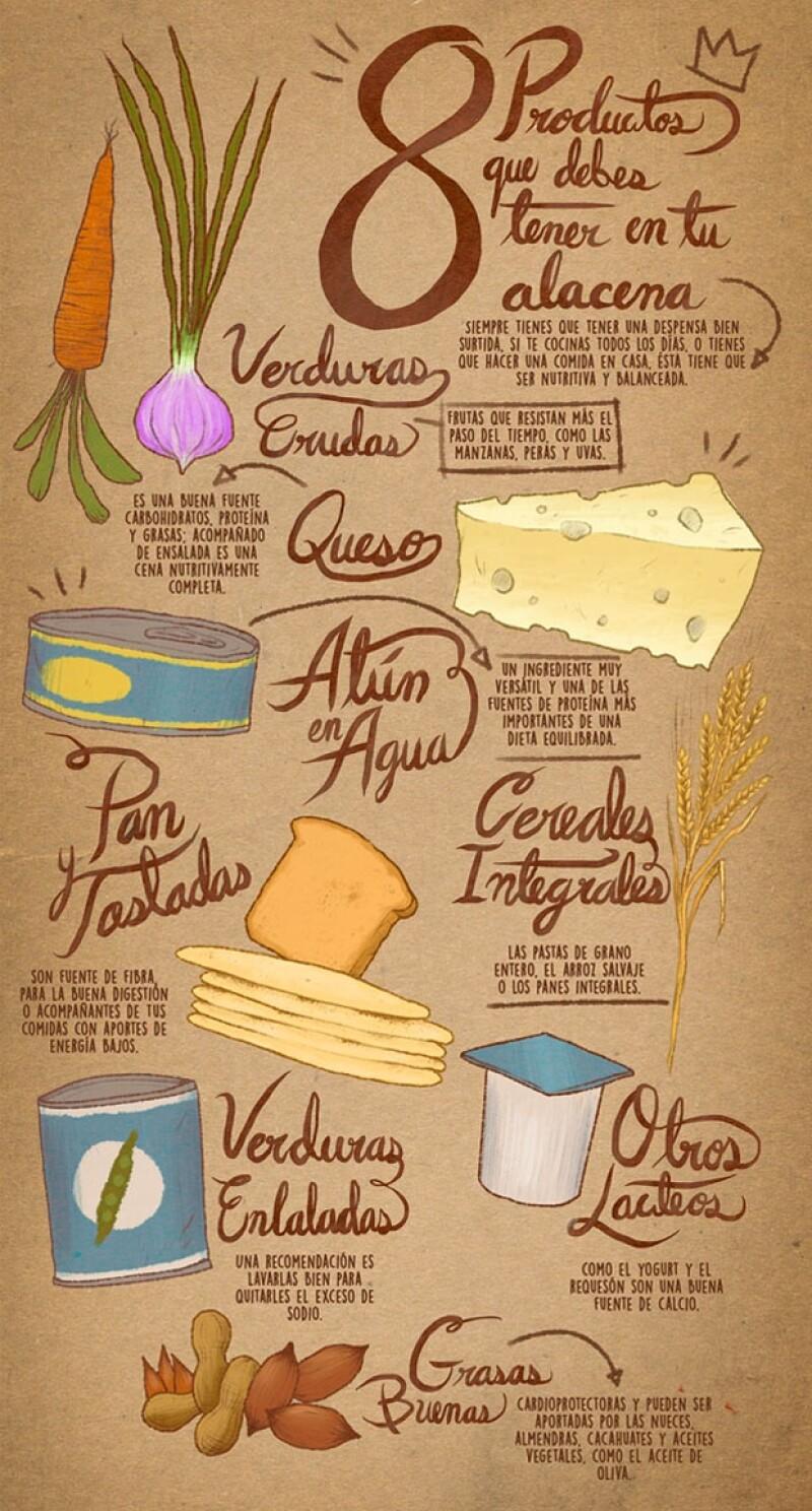 Vivir sólo no es significado de tener una mala alimentación... ¿La mejor manera de lograrlo? Compra los siguientes 8 alimentos de la lista creada por las nutriólogas Yareri Sandoval y Elizabeth Fons.