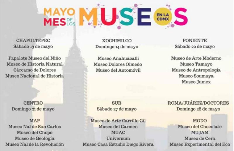 Rally de los Museos