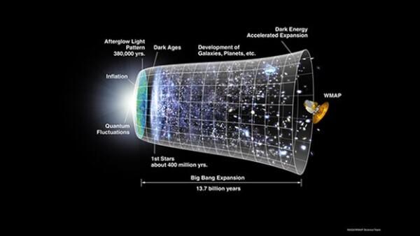 energia oscura descubrimiento premio nobel fisica 2011