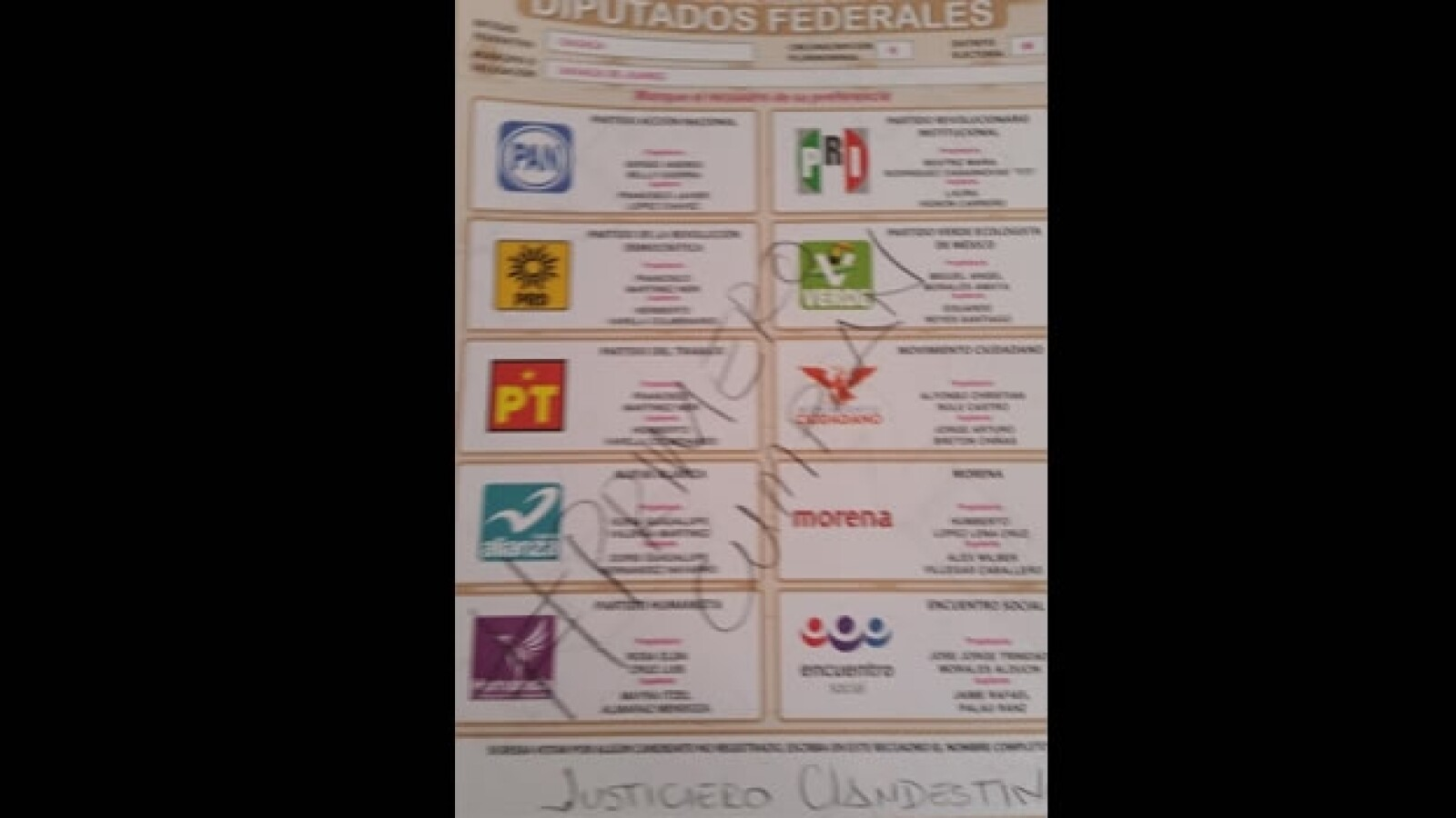 Elecciones voto nulo