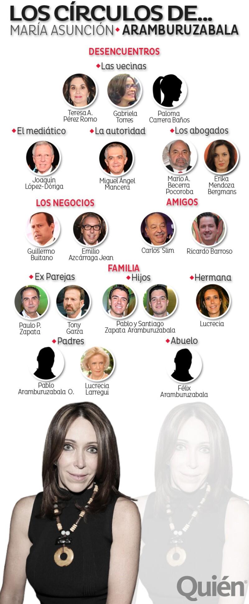 Este es el entorno familiar, social y mediático de la empresaria más poderosa de México, quien denunció a la esposa de Joaquín López-Dóriga por extorsión.