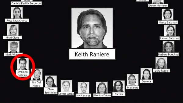 Emiliano Salinas, Parte del círculo extendido de Keith Reniere.