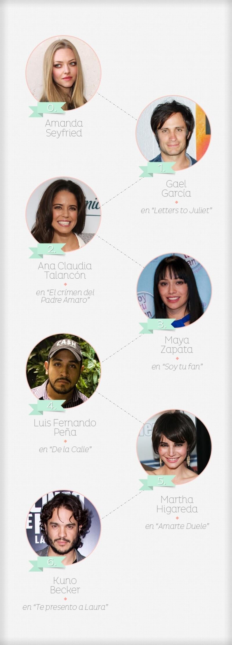 ¿Cómo es que la guapa estrella de &#39Mean Girls&#39 se une con el mexicano tan sólo uniendo a seis artistas de por medio? Nosotros hicimos la prueba.