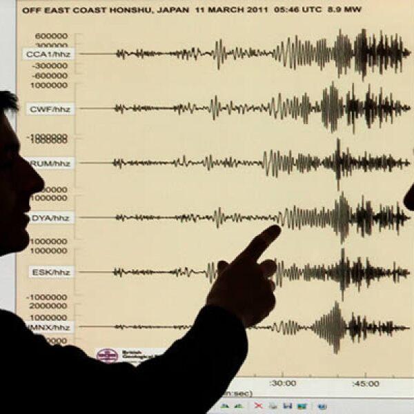 Sismólogos del British Geological Survey señalan el momento exacto en que el terremoto se registró.