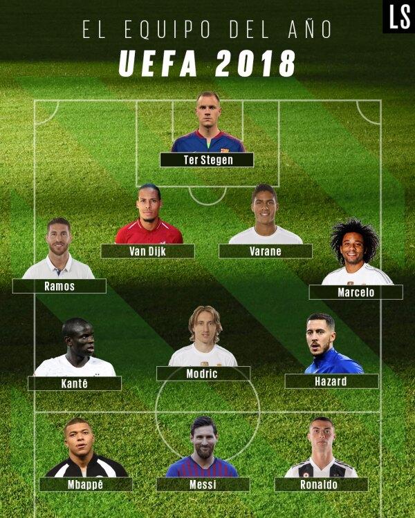 UEFA 2018