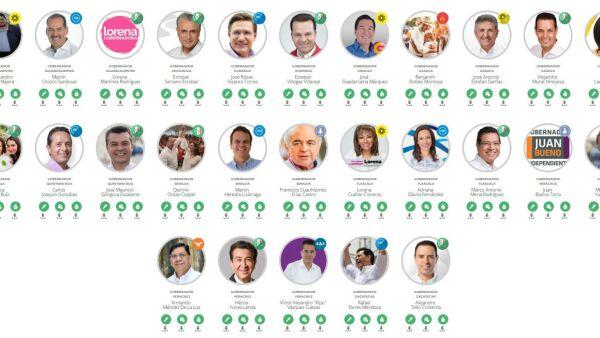 Entre los candidatos que se han sumado a la iniciativa hay priistas, panistas, perredistas, petistas y también independientes.
