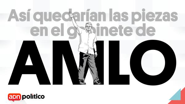Conoce al equipo de López Obrador