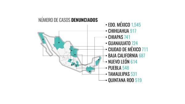 El Estado de México registró el mayor número de denuncias por violencia sexual.
