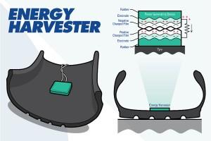 Llanta Energy Harvester1.jpg