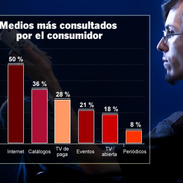 El Informe de Lujo 2011, publicado por la revista Life&Style revela las tendencias de los consumidores mexicanos de lujo.