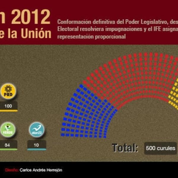 Diputados2012-final