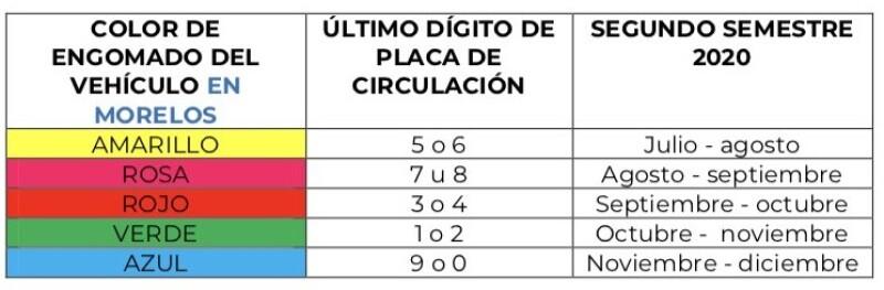 Calendraio de verificación en Morelos
