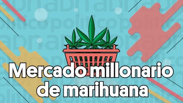#ClipADN | Mercado millonario de marihuana