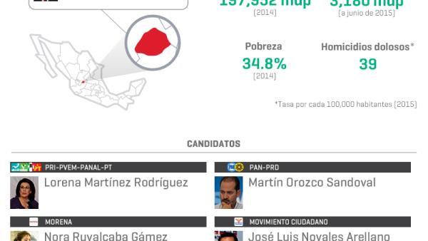 Infografía: ¿Qué se juega en la elección de Aguascalientes?