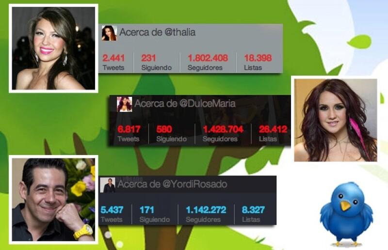 Thalía, Dulce María y Yordi Rosado pasaron la barrera del millón.