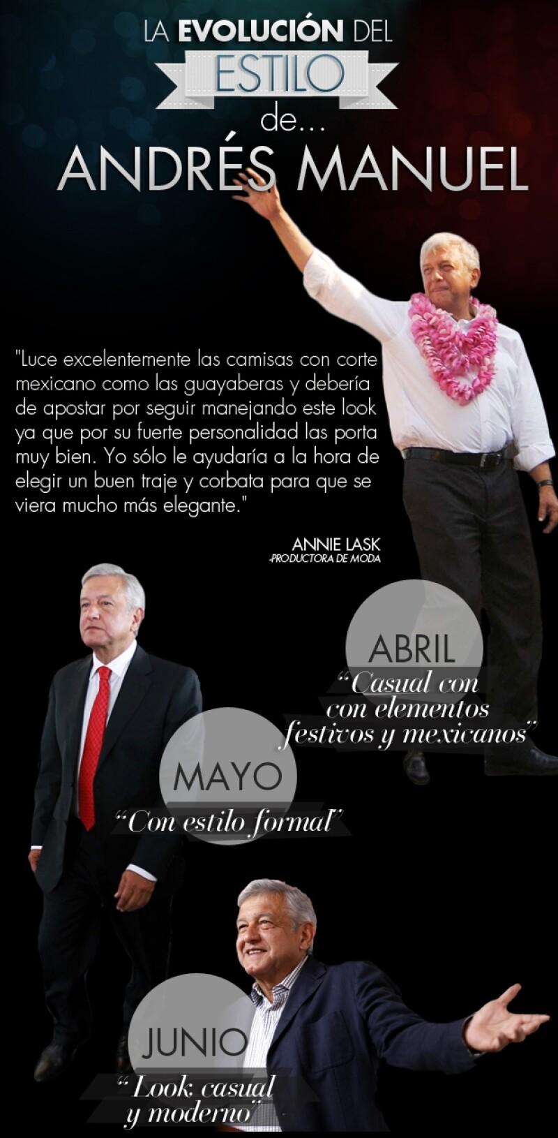El candidato a la presidencia del PRD es Andrés Manuel López Obrador por segunda vez consecutiva. Con ayuda de la profesional en moda Annie Lask, analizamos su estilo y los cambios que ha tenido.