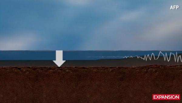 ¿Qué es un tsunami y qué lo provoca?