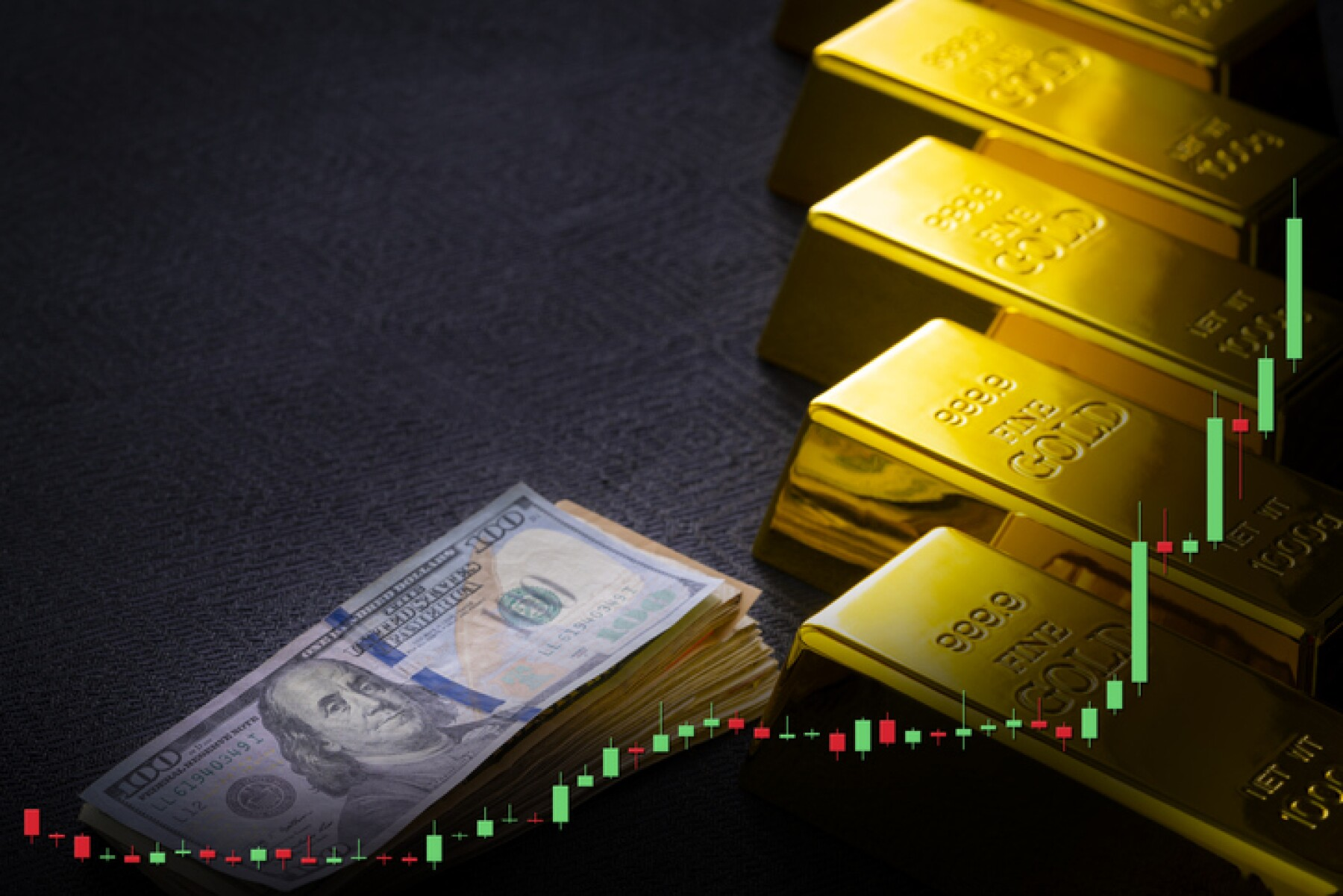 Gold bars and fiat money 100 Dollar note Doji candlestick