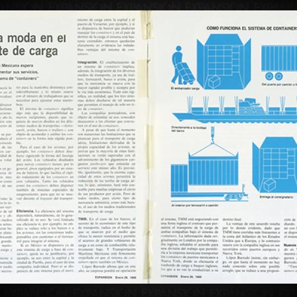 """Otro de reportaje principal del primer número abordaba el """"novedoso"""" sistema de contenedores: """"Un container es un recipiente diseñado de tal modo que permite su rápido y eficiente manejo por todos los medios de transporte""""."""