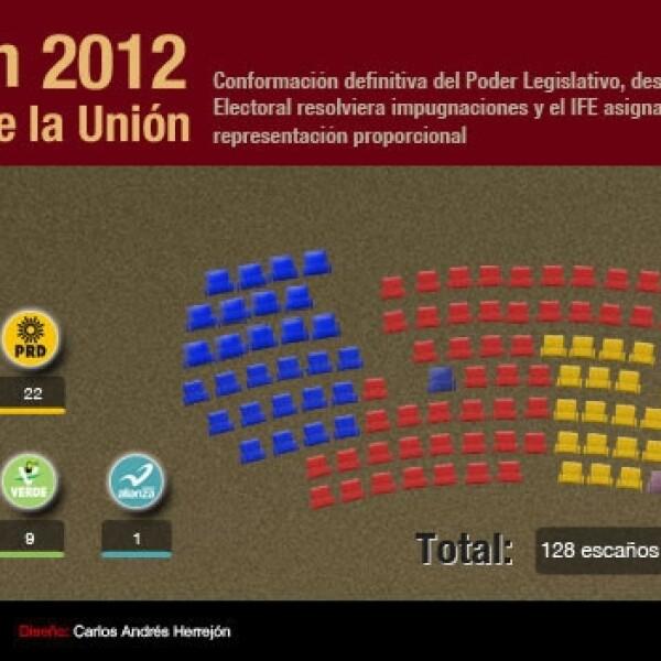 Senado2012-final