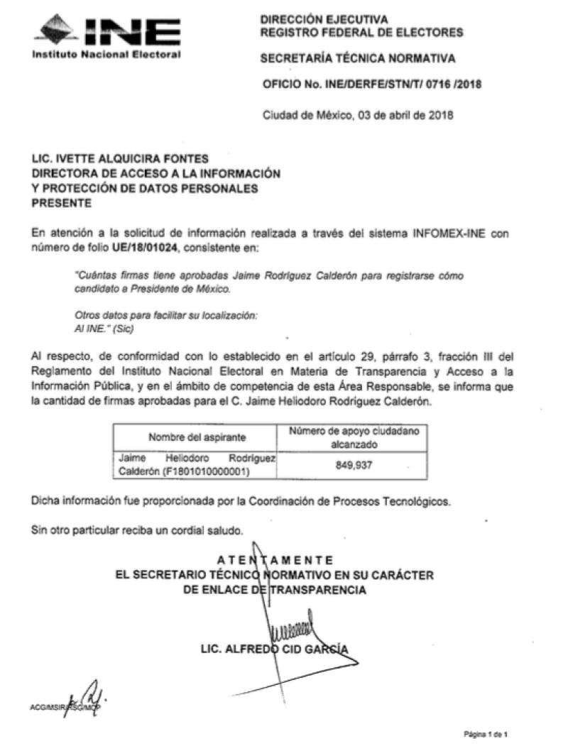 """Los apoyos registrados como auténticos por el INE no alcanzan para obtener el registro de """"El Bronco"""", pero el Tribunal Electoral ordenó lo contrario."""