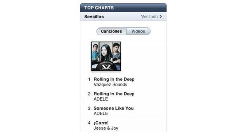 El cover de `Rolling in the Deep´ se posicionó en primer lugar en iTunes.