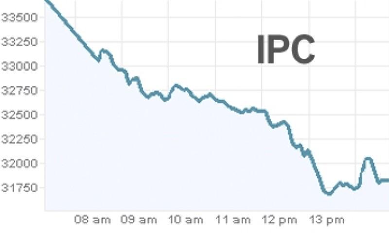 La Bolsa mexicana sufrió su peor caída desde el 29 de septiembre de 2008. (Foto: Especial)