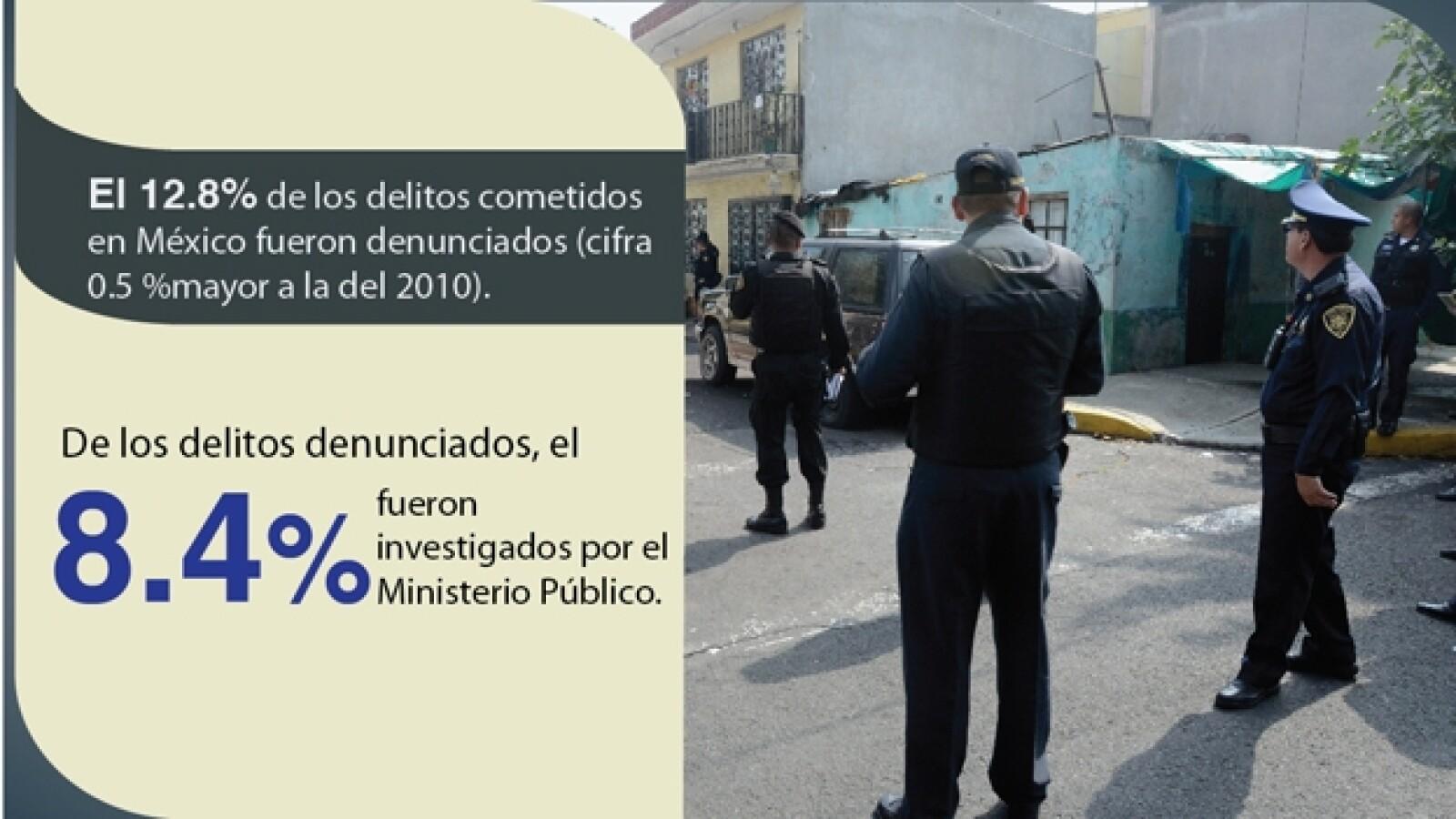 Encuesta seguridad INEGI 2012 5