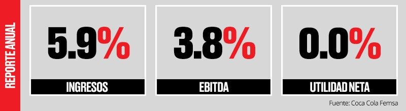 Datos comparables.