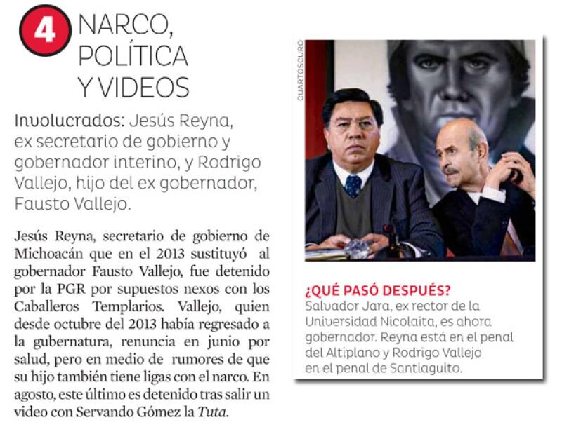 Narco política y videos