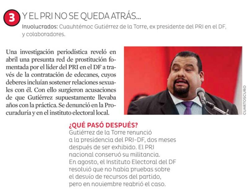 Escándalo en el PRI