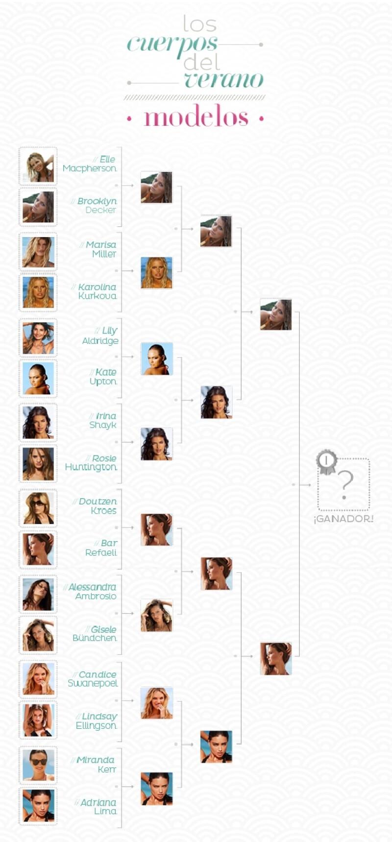 Ya sea en la playa o en campañas publicitarias, hemos visto bikinis por todos lados. Es el turno de las modelos de luchar por este cotizado premio. ¡Vota por tu favorita!