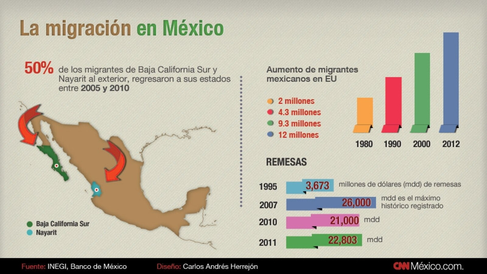migracion mexico 4 ok