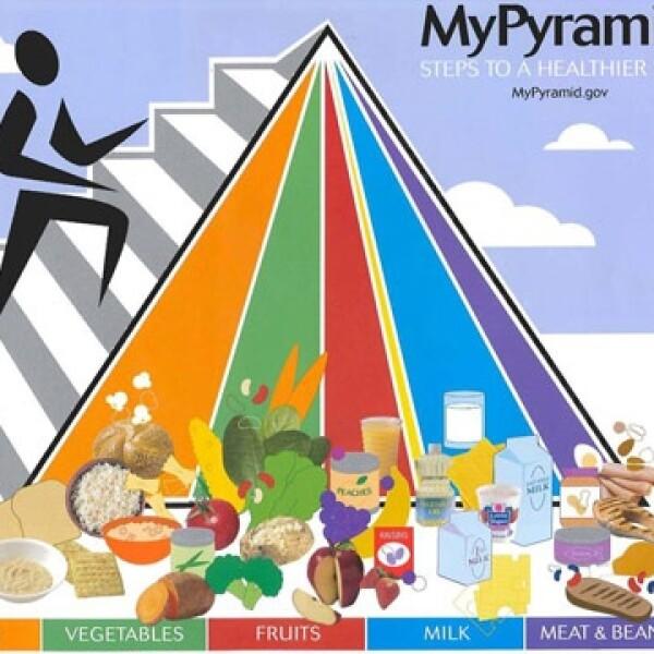 piramide alimentacion 2005