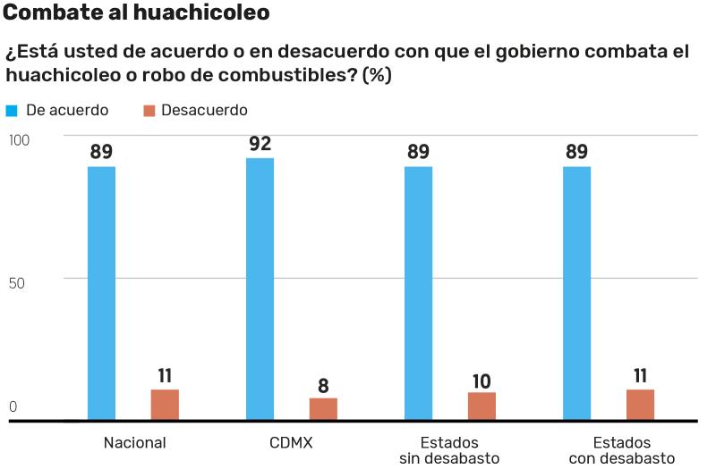 Encuesta_Financiero