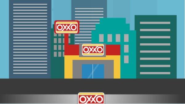 La compañía mexicana Femsa expande su negocio en Chile y replicará el modelo de tiendas Oxxo.