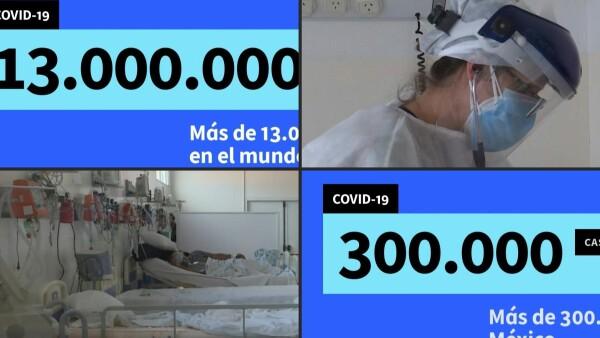 Latinoamérica es la segunda región en muertes por pandemia