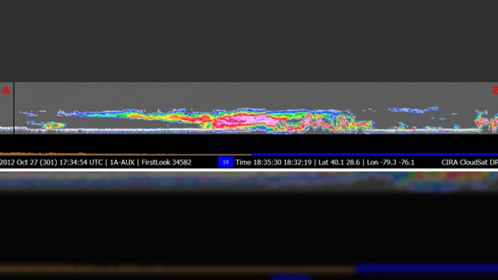 huracan sandy satelite CloudSat